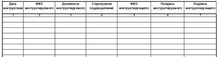Правила заполнения журнала инструктажа по коронавирусу + образец