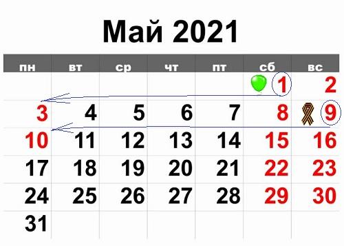 Как отдыхаем на майские праздники в 2021 году - официальные выходные в мае в РФ