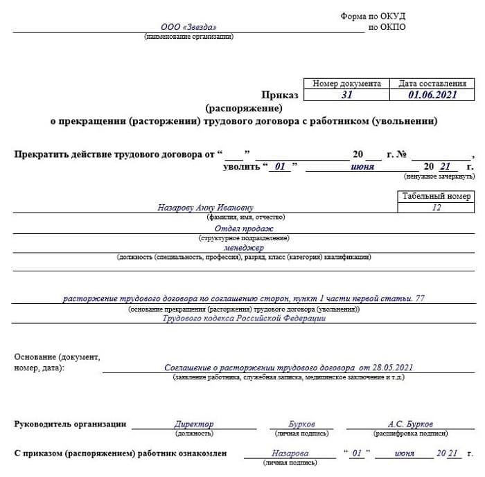 Как составить приказ об увольнении по соглашению сторон + пример оформления