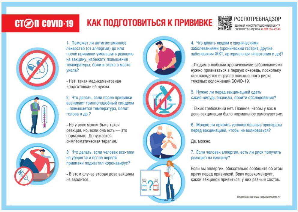 Как подготовиться в вакцинации от коронавируса и как вести себя после прививки - правила поведения от Роспотребнадзора