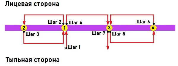 Как прошить документы в 3 и 4 дырки - пошаговые инструкции и схемы